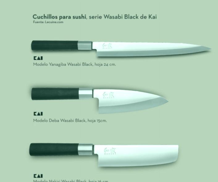 Los 3 mejores cuchillos para filetear japoneses